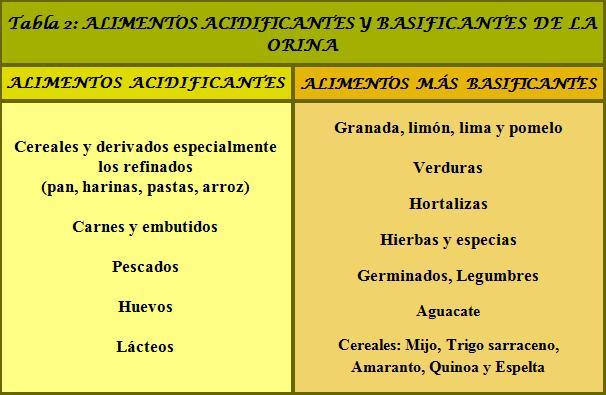 remedio natural para bajar la gota anemia e acido urico alto el esparrajo aumenta el acido urico