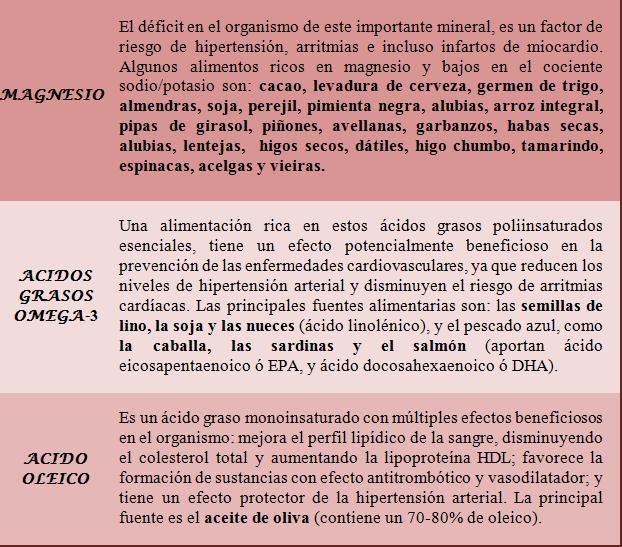 acido urico medidor acido urico mexico acido urico alto y cerveza