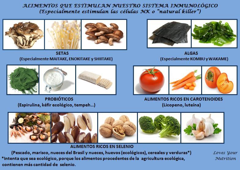 El papel vital que juega nuestro sistema inmunol gico loves your nutrition - Alimentos sistema inmunologico ...